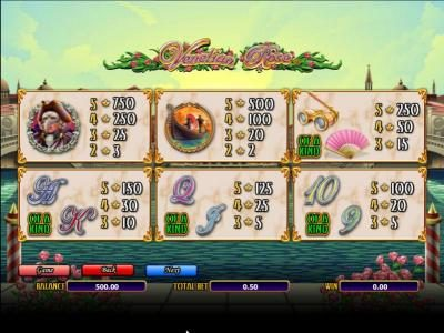 Fruity Vegas featuring the Video Slots Venetian Rose with a maximum payout of 3000x