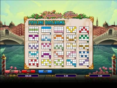 Spinland featuring the Video Slots Venetian Rose with a maximum payout of 3000x