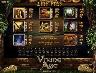 Llama Casino featuring the Video Slots Viking Age with a maximum payout of $3,750