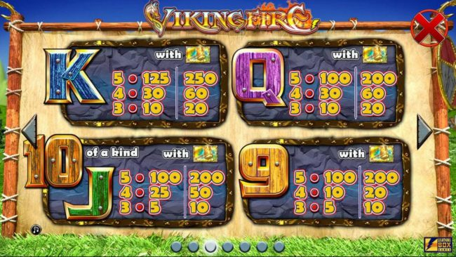Low value slot game symbols paytable.