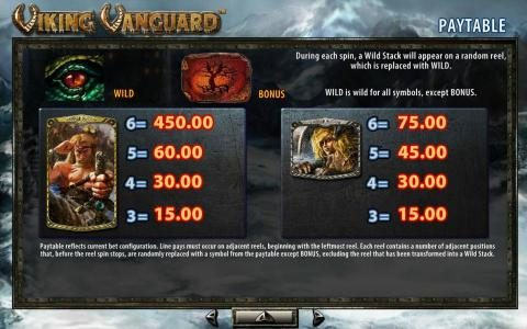 Viking Vanguard :: High value slot game symbols paytable. The viking warrior icon is the highest valued symbol on the gameboard paying 450.00 for six of a kind.