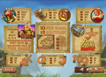 payout table featuring wild, viking playtime bonus, scatter, free games and a 10,000x max payout
