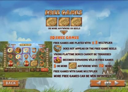 three or more map symbols triggers 10 free games an x3 multiplier