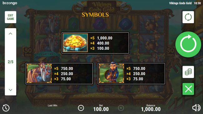 Play slots at Bet Shah: Bet Shah featuring the Video Slots Viking's Gods Gold with a maximum payout of $50,000