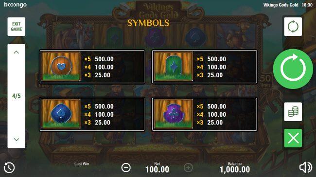 Viking's Gods Gold :: Low Value Symbols