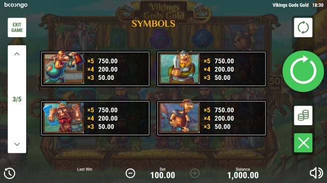 NordiCasino featuring the Video Slots Viking's Gods Gold with a maximum payout of $50,000