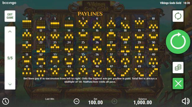 Viking's Gods Gold :: Paylines 1-50