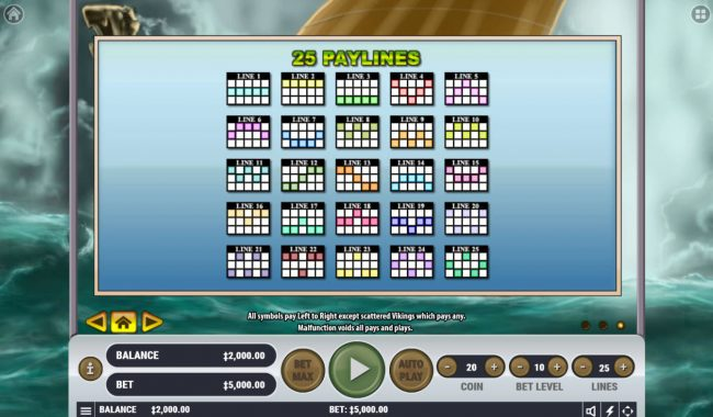 Melbet featuring the Video Slots Viking's Plunder with a maximum payout of $2,500,000