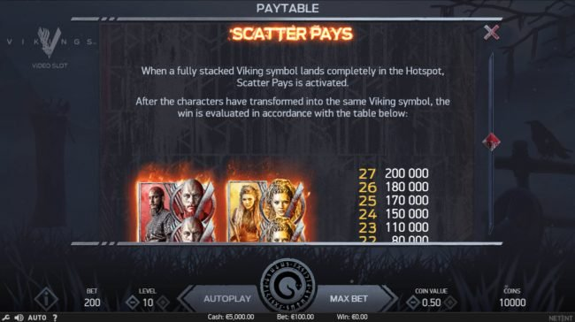 Vikings :: Scatter Pays