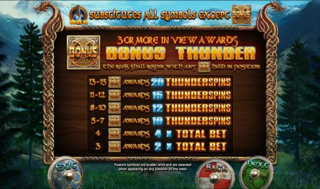 Karl Casino featuring the Video Slots Vikings of Fortune with a maximum payout of $500,000
