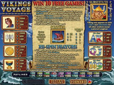 Bovegas featuring the video-Slots Viking's Voyage with a maximum payout of $250,000