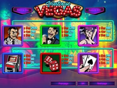 Vegas2Web featuring the Video Slots Vintage Vegas with a maximum payout of $37,500