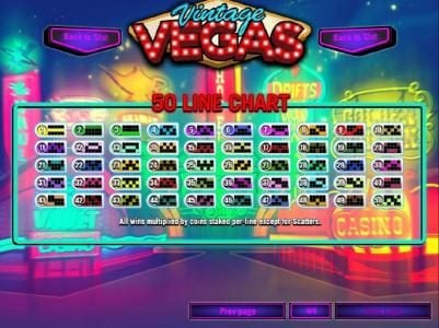 Supernova featuring the Video Slots Vintage Vegas with a maximum payout of $37,500