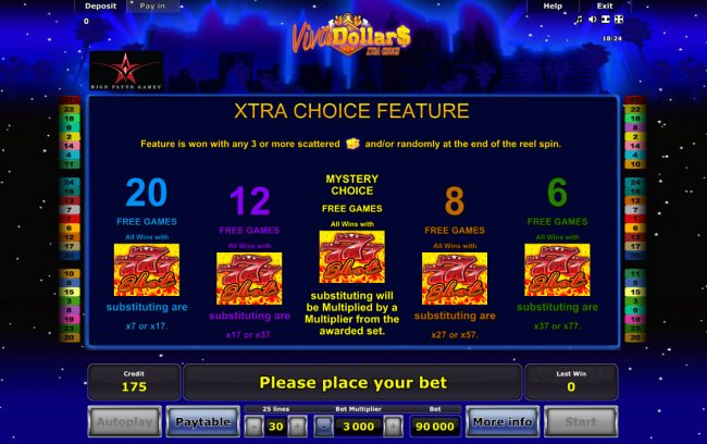Company featuring the Video Slots Viva Dollars Xtra Choice with a maximum payout of $23,331,000