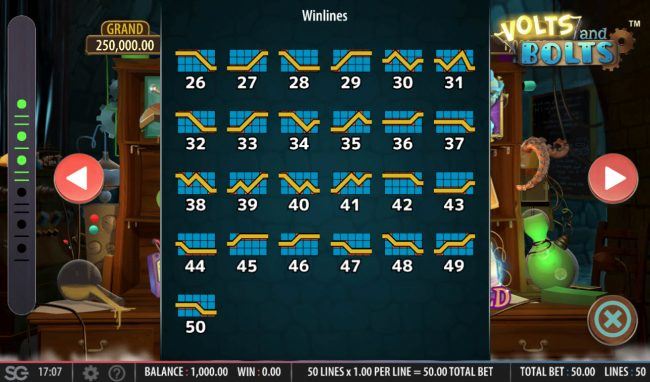 Fun Casino featuring the Video Slots Volts and Bolts with a maximum payout of $250,000