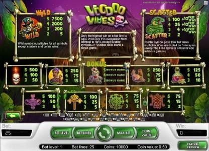 Fruity Vegas featuring the Video Slots Voodoo Vibes with a maximum payout of $15,000