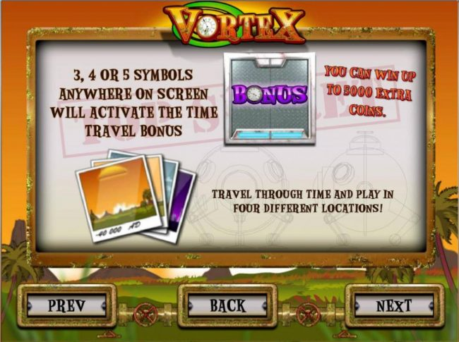 Astralbet featuring the Video Slots Vortex with a maximum payout of $6,250