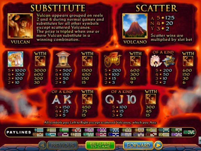 Planet7 Oz featuring the Video Slots Vulcan with a maximum payout of $750,000