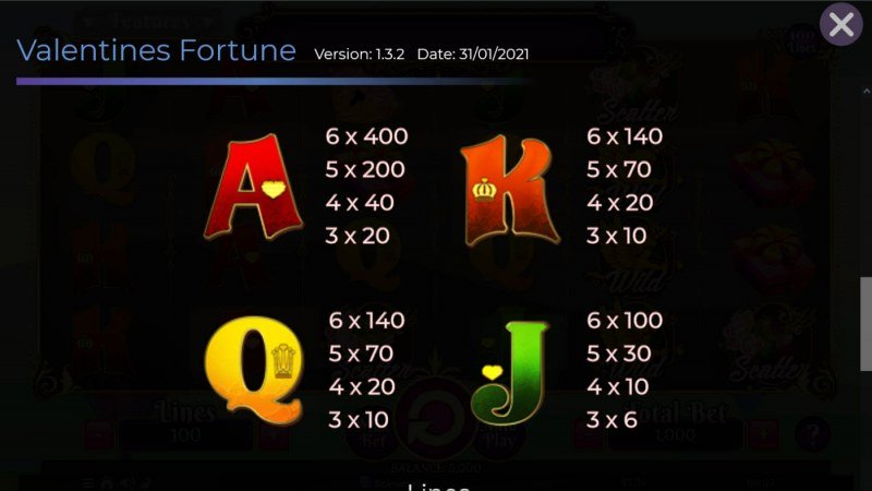 Valentine's Fortune :: Paytable - Low Value Symbols