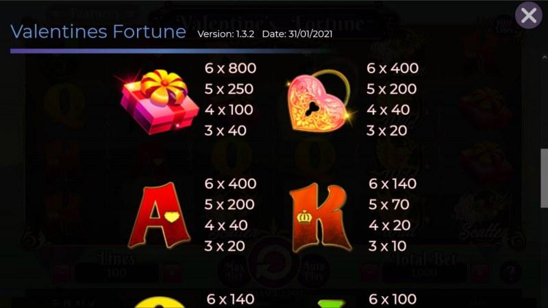 Valentine's Fortune :: Paytable - Medium Value Symbols