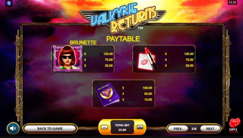 Valkyrie Returns :: Paytable - Medium Value Symbols