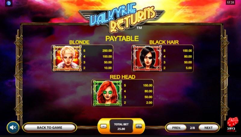 Valkyrie Returns :: Paytable - High Value Symbols