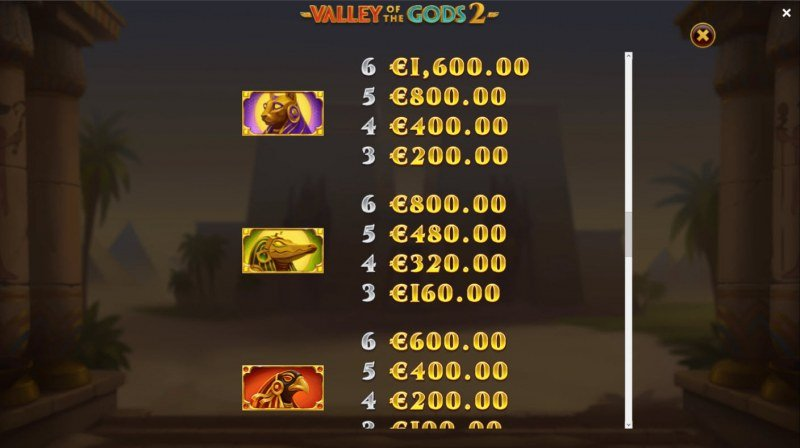 Valley of the Gods 2 :: Paytable - High Value Symbols
