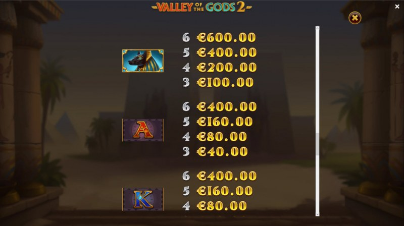 Valley of the Gods 2 :: Paytable - Medium Value Symbols