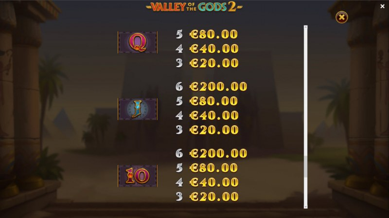 Valley of the Gods 2 :: Paytable - Low Value Symbols