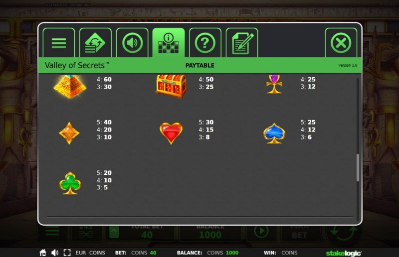 Valley of Secrets :: Paytable - Low Value Symbols