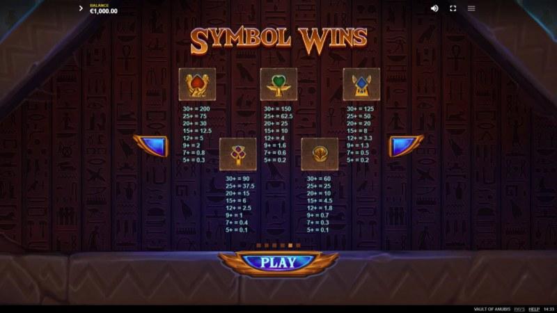 Vault of Anubis :: Paytable - Low Value Symbols