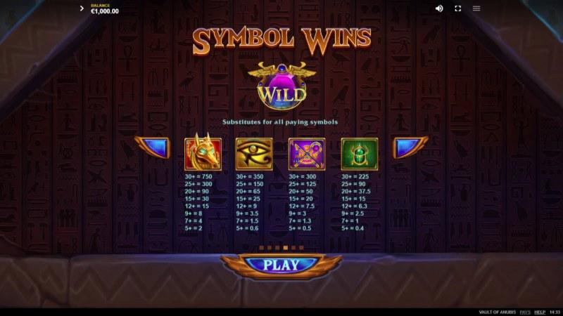 Vault of Anubis :: Paytable - High Value Symbols