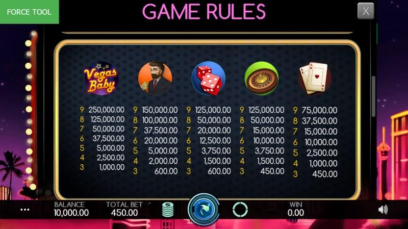 Vegas Baby :: Paytable - High Value Symbols