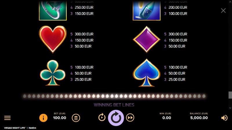 Vegas Night Life :: Paytable - Low Value Symbols