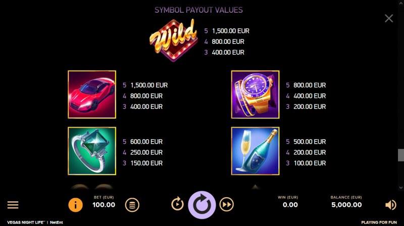 Vegas Night Life :: Paytable - High Value Symbols
