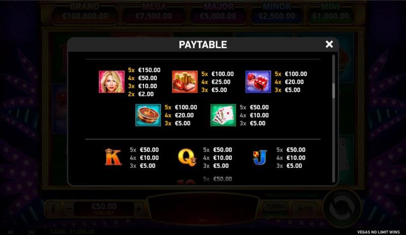Vegas No Limit Wins :: Paytable - High Value Symbols