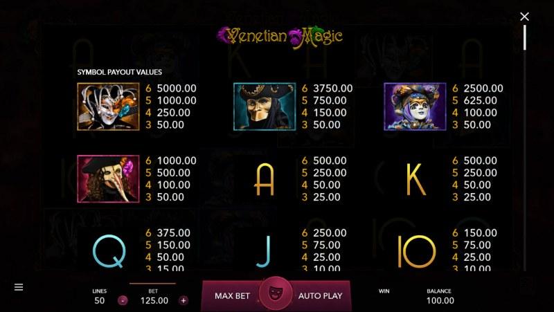 Venetian Magic :: Paytable