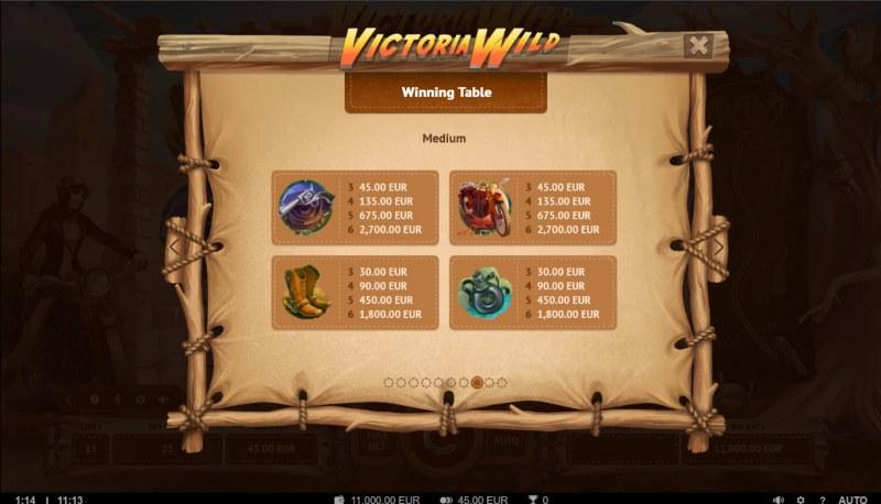 Victoria Wild :: Paytable - Medium Value Symbols