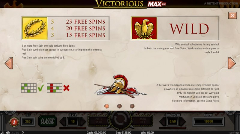 Play slots at BGO Vegas: BGO Vegas featuring the Video Slots Victorious MAX with a maximum payout of $875,000