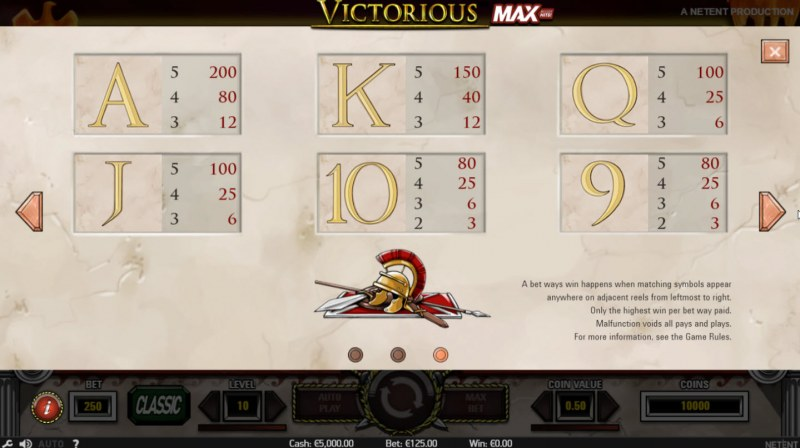 Victorious MAX :: Paytable - Low Value Symbols