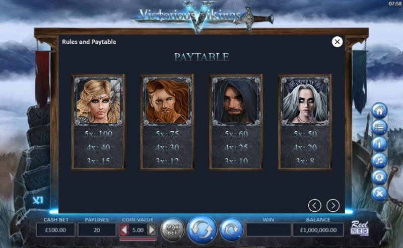 Victorious Vikings :: Paytable - High Value Symbols