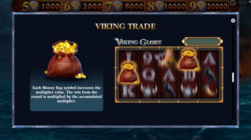 Viking Glory :: Viking Trade