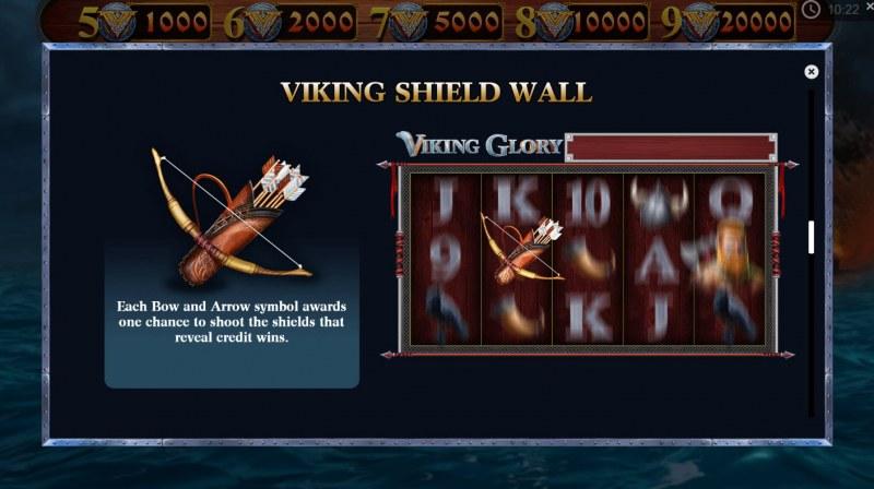 Viking Glory :: Viking Shield Wall