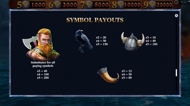 Viking Glory :: Paytable - High Value Symbols