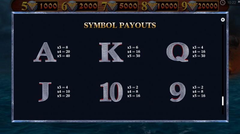 Viking Glory :: Paytable - Low Value Symbols