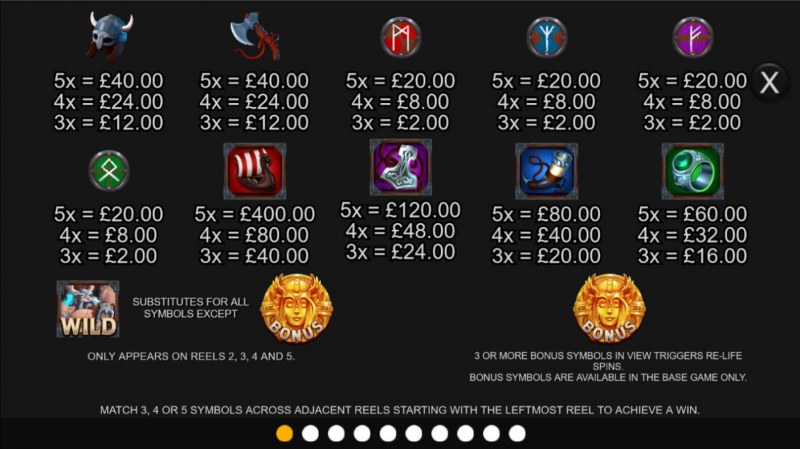Viking Pays :: Paytable