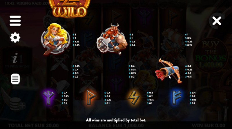 Viking Raid Zone :: Paytable