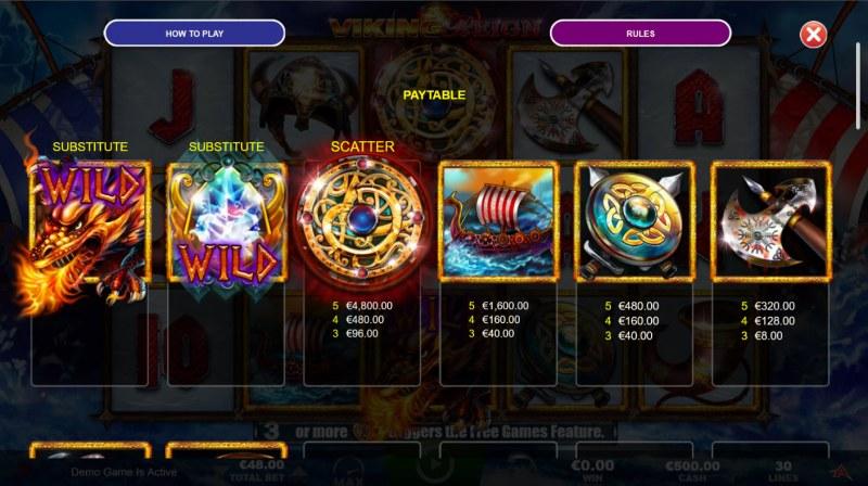 Viking Reign :: Paytable - High Value Symbols