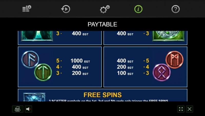 Viking Rising :: Paytable - Low Value Symbols