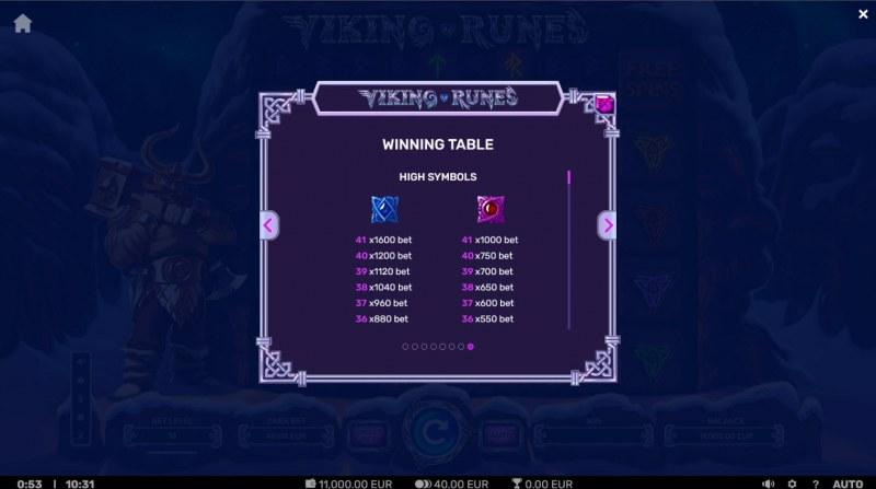 Viking Runes :: Paytable - High Value Symbols